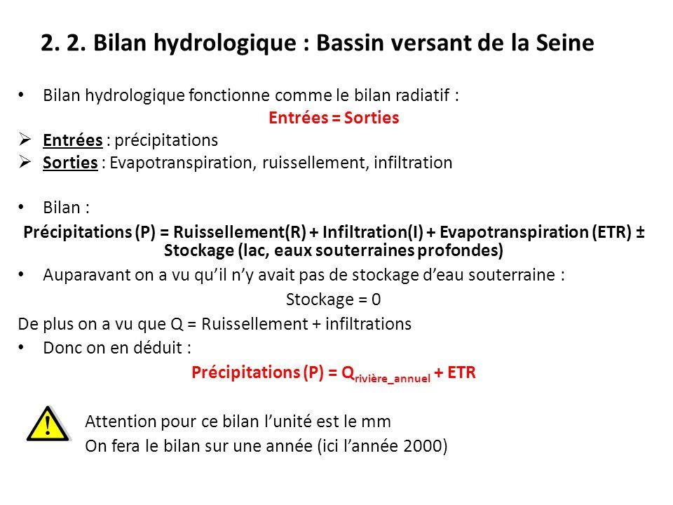 Bilan hydrologique fonctionne comme le bilan radiatif : Entrées = Sorties  Entrées : précipitations  Sorties : Evapotranspiration, ruissellement, in