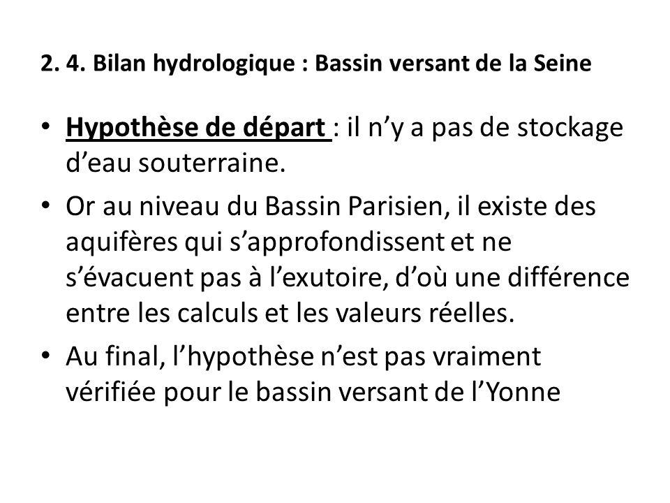 Hypothèse de départ : il n'y a pas de stockage d'eau souterraine. Or au niveau du Bassin Parisien, il existe des aquifères qui s'approfondissent et ne