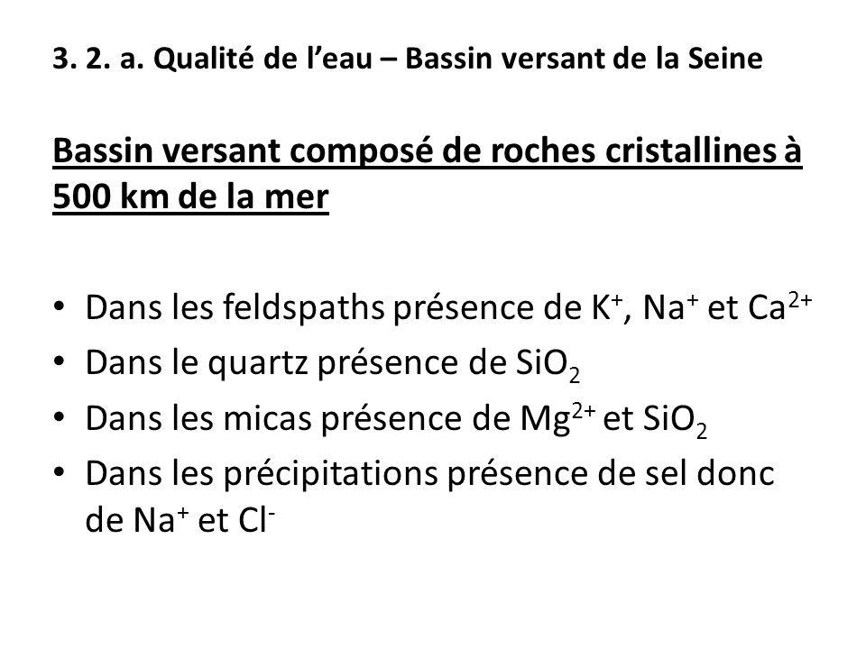 Bassin versant composé de roches cristallines à 500 km de la mer Dans les feldspaths présence de K +, Na + et Ca 2+ Dans le quartz présence de SiO 2 D