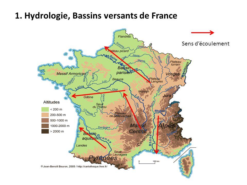 1. Hydrologie, Bassins versants de France Sens d'écoulement