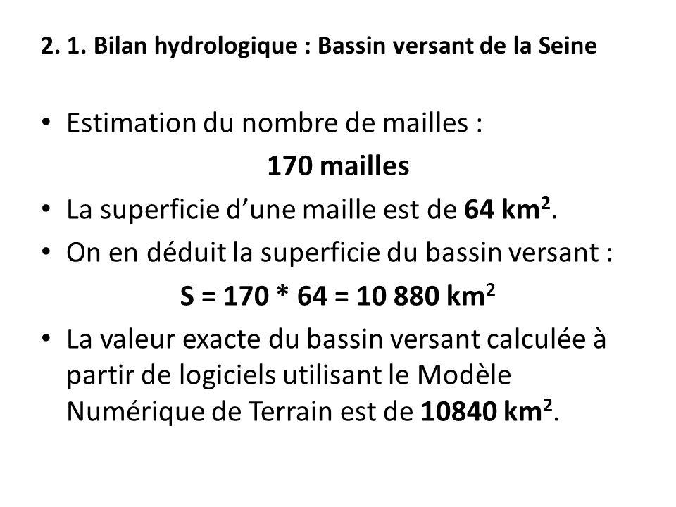 Estimation du nombre de mailles : 170 mailles La superficie d'une maille est de 64 km 2. On en déduit la superficie du bassin versant : S = 170 * 64 =