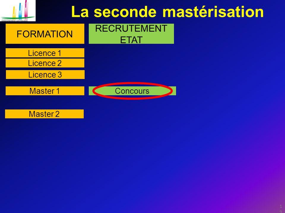 19 La seconde mastérisation FORMATION RECRUTEMENT ETAT Master 1 Master 2 Concours Licence 1 Licence 2 Licence 3