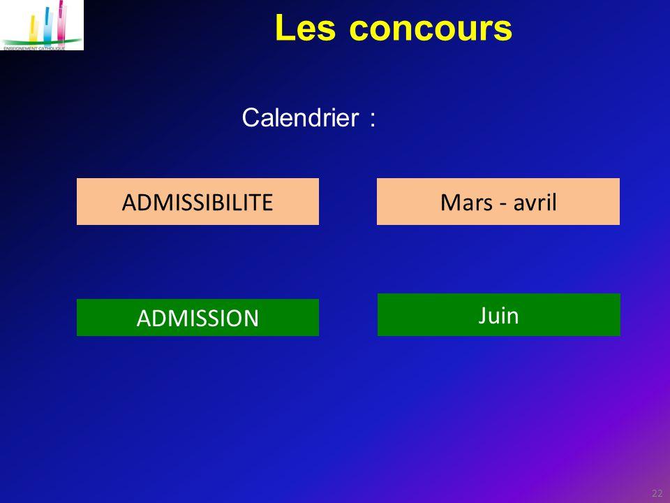 22 Les concours Calendrier : ADMISSIBILITE ADMISSION Juin Mars - avril