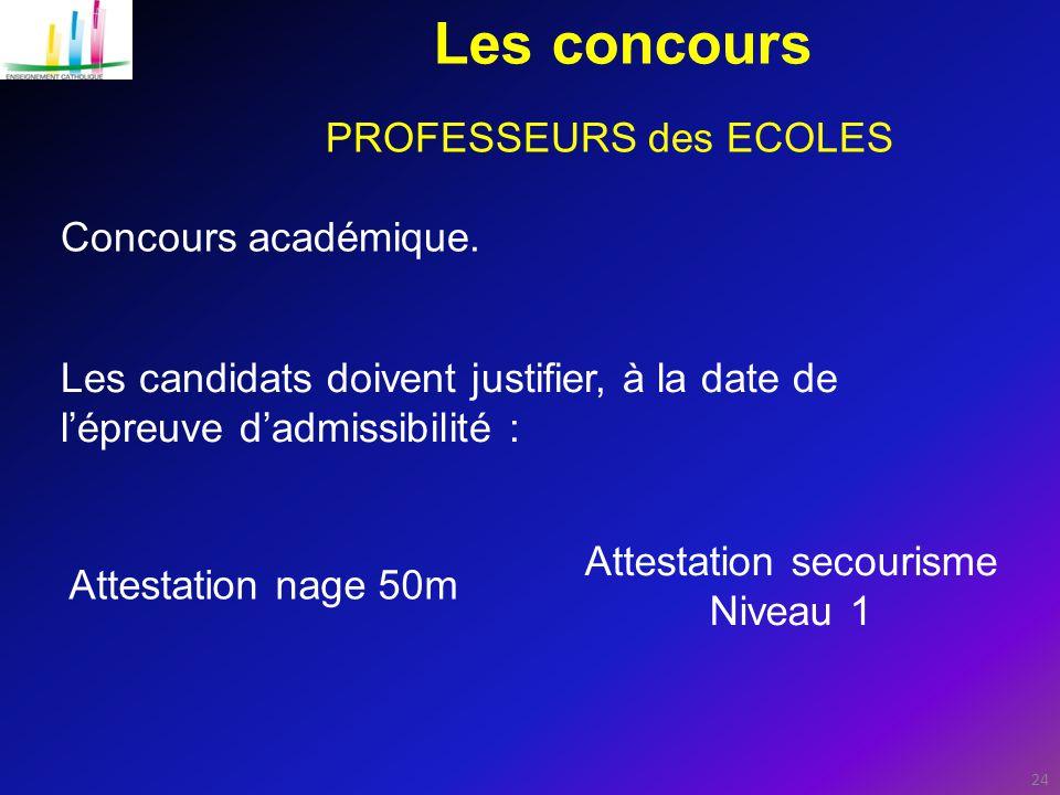 24 Les concours PROFESSEURS des ECOLES Concours académique.