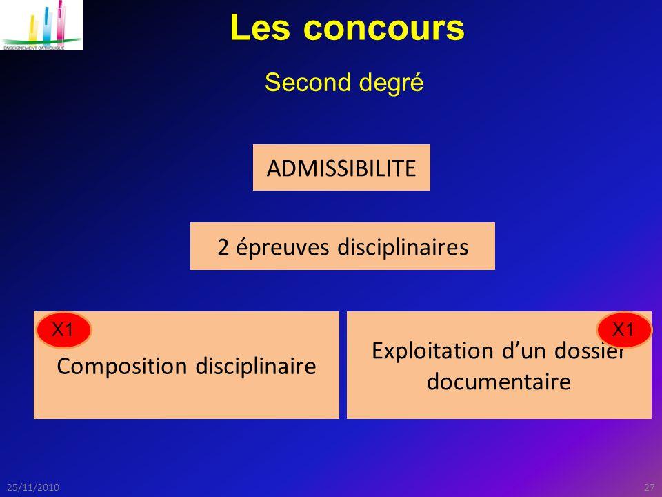 2725/11/2010 Les concours ADMISSIBILITE Composition disciplinaire Second degré Exploitation d'un dossier documentaire 2 épreuves disciplinaires X1