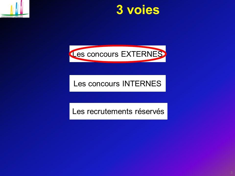 3 3 voies Les concours EXTERNES Les concours INTERNES Les recrutements réservés