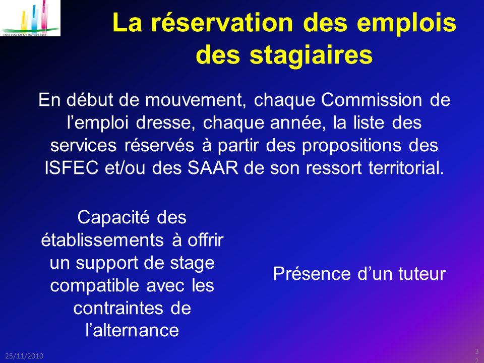 32 25/11/2010 La réservation des emplois des stagiaires En début de mouvement, chaque Commission de l'emploi dresse, chaque année, la liste des services réservés à partir des propositions des ISFEC et/ou des SAAR de son ressort territorial.
