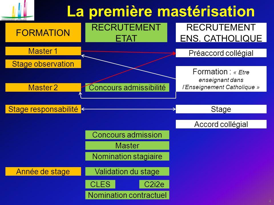 4 La première mastérisation FORMATION RECRUTEMENT ETAT RECRUTEMENT ENS.