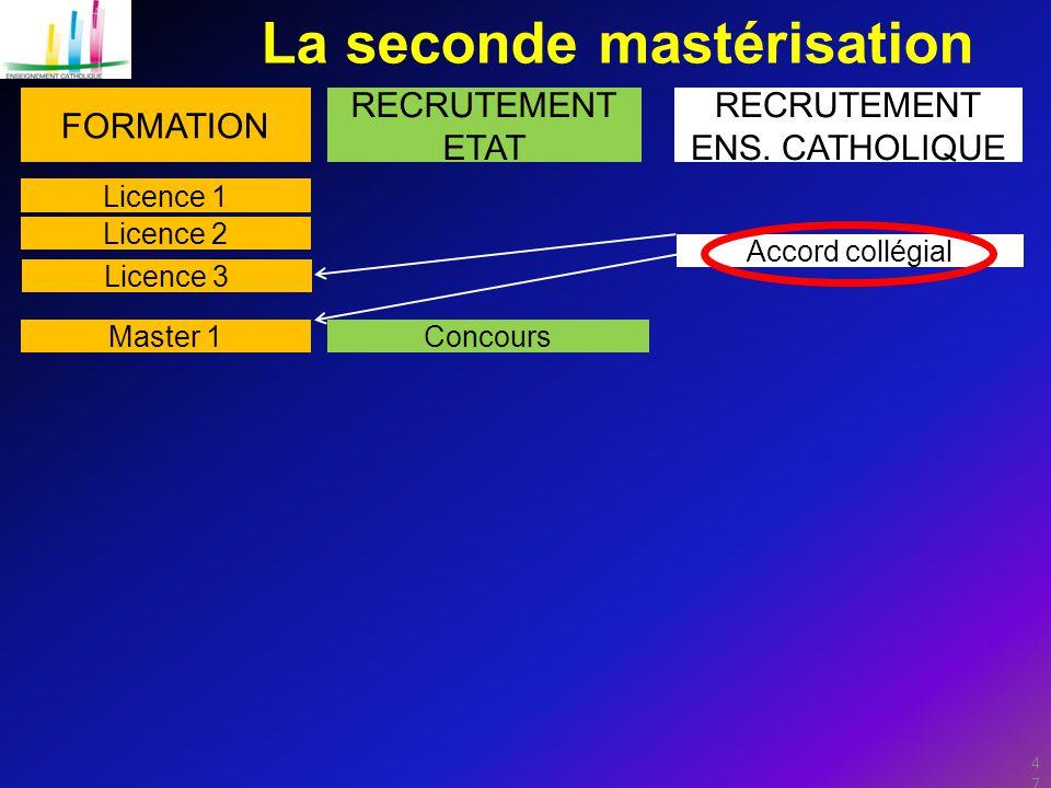 47 La seconde mastérisation FORMATION RECRUTEMENT ENS.