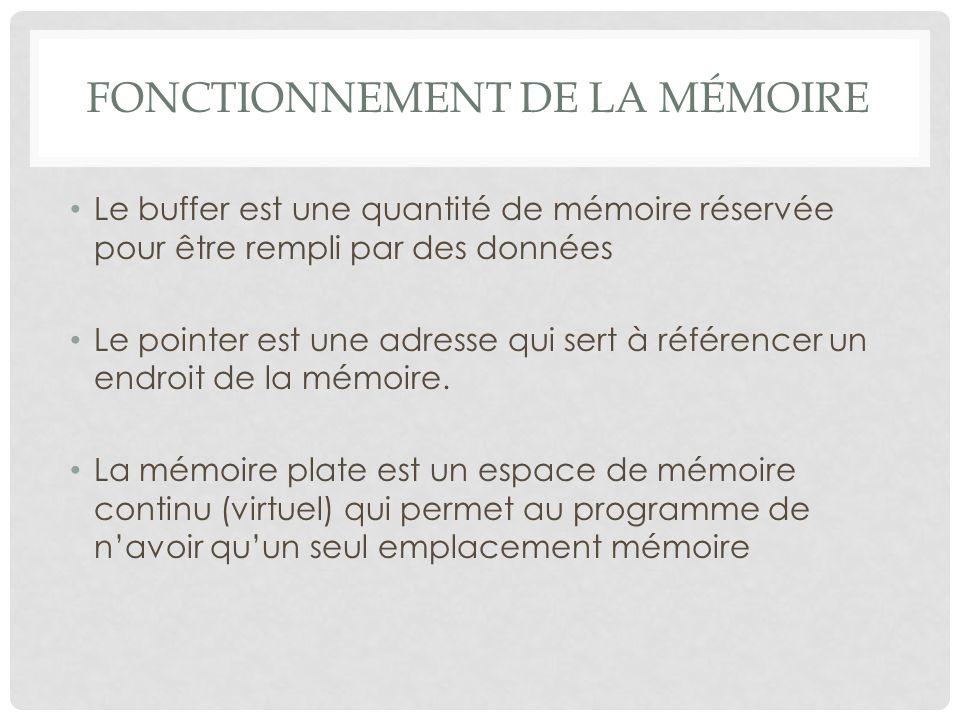 FONCTIONNEMENT DE LA MÉMOIRE Le buffer est une quantité de mémoire réservée pour être rempli par des données Le pointer est une adresse qui sert à réf