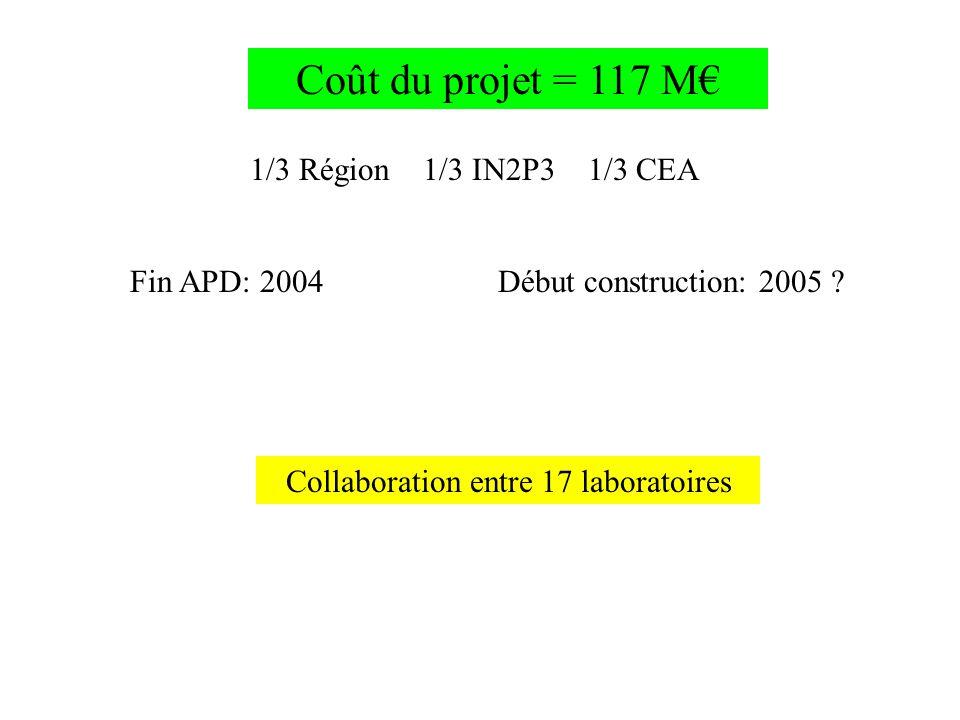 Coût du projet = 117 M€ 1/3 Région 1/3 IN2P3 1/3 CEA Fin APD: 2004Début construction: 2005 .