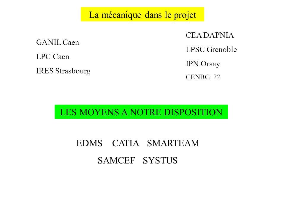 LES MOYENS A NOTRE DISPOSITION EDMS CATIA SMARTEAM SAMCEF SYSTUS La mécanique dans le projet GANIL Caen LPC Caen IRES Strasbourg CEA DAPNIA LPSC Grenoble IPN Orsay CENBG ??
