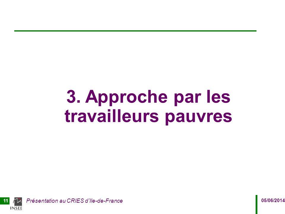 05/06/2014 Présentation au CRIES d'Ile-de-France 11 3. Approche par les travailleurs pauvres