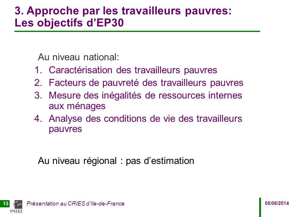 05/06/2014 Présentation au CRIES d'Ile-de-France 13 3. Approche par les travailleurs pauvres: Les objectifs d'EP30 Au niveau national: 1.Caractérisati