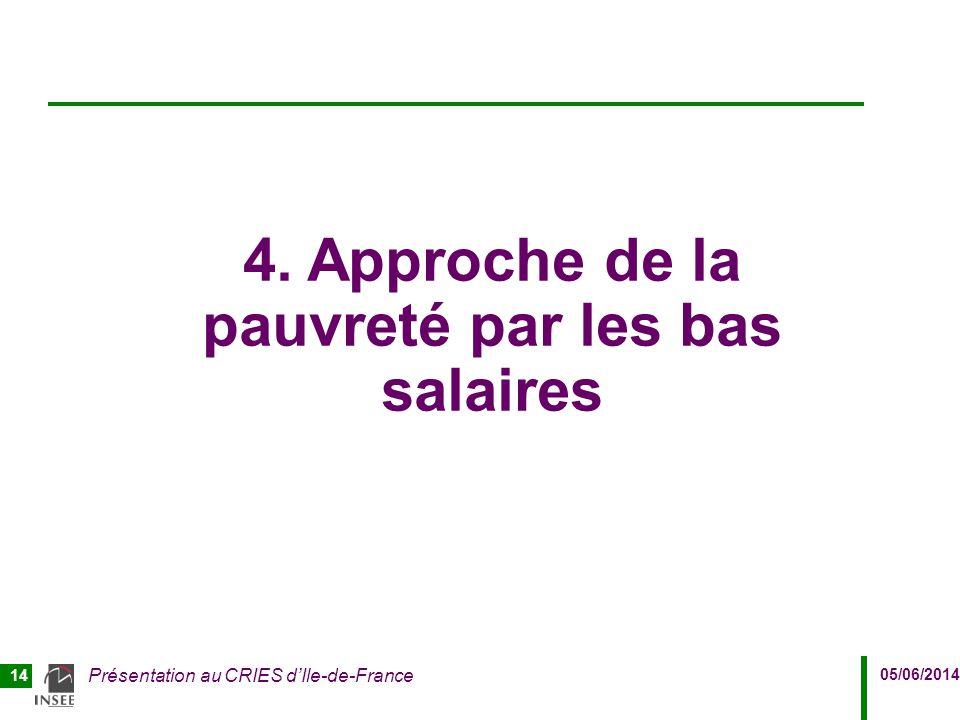 05/06/2014 Présentation au CRIES d'Ile-de-France 14 4. Approche de la pauvreté par les bas salaires