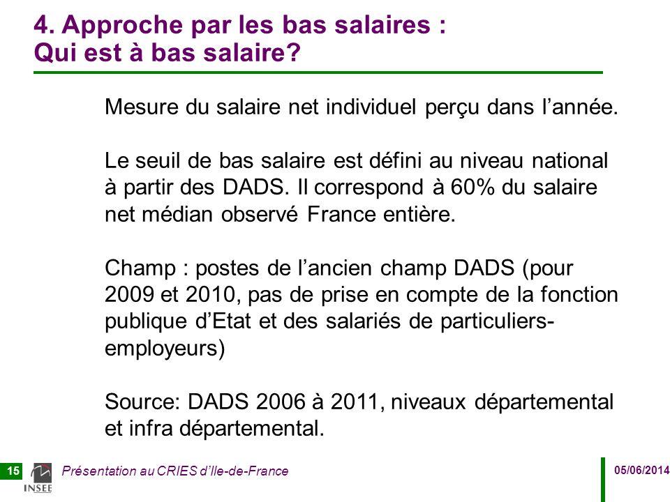 05/06/2014 Présentation au CRIES d'Ile-de-France 15 4. Approche par les bas salaires : Qui est à bas salaire? Mesure du salaire net individuel perçu d