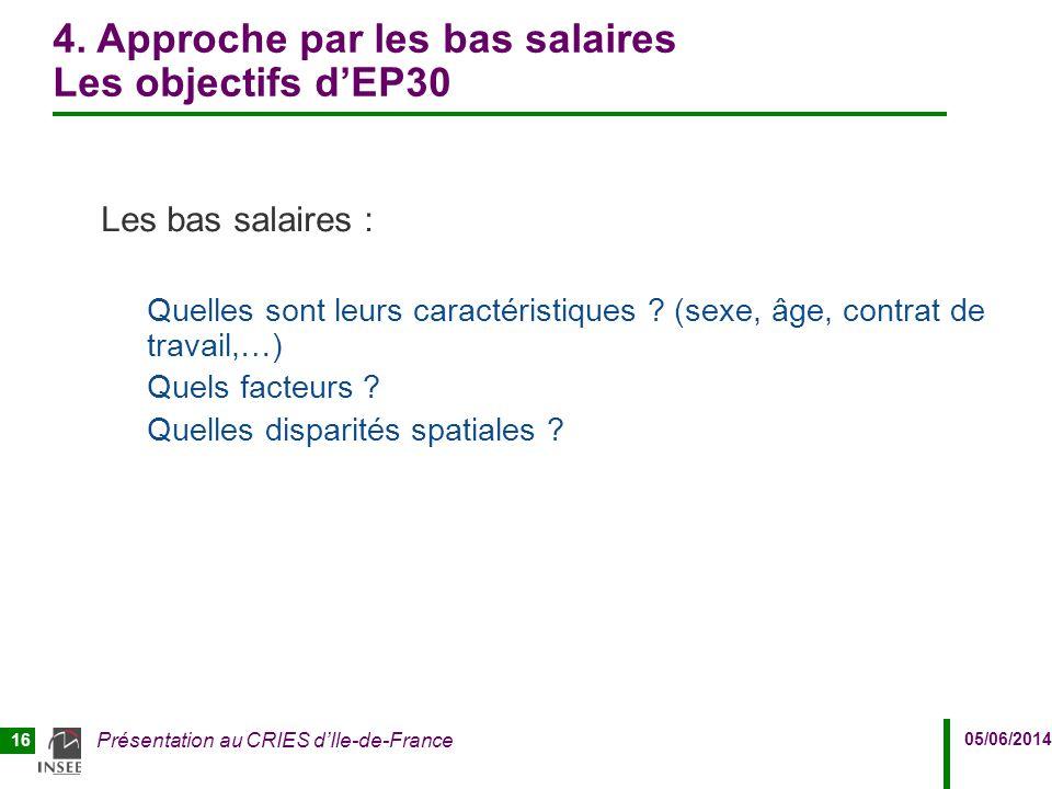 05/06/2014 Présentation au CRIES d'Ile-de-France 16 4. Approche par les bas salaires Les objectifs d'EP30 Les bas salaires : Quelles sont leurs caract