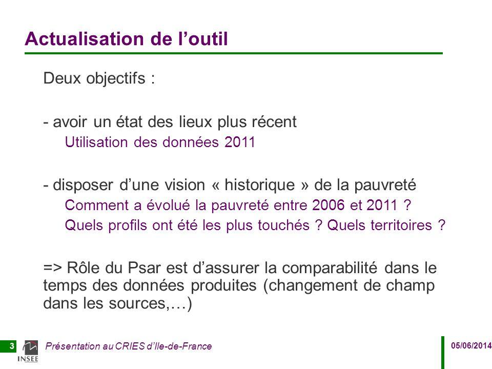 05/06/2014 Présentation au CRIES d'Ile-de-France 3 Actualisation de l'outil Deux objectifs : - avoir un état des lieux plus récent Utilisation des don