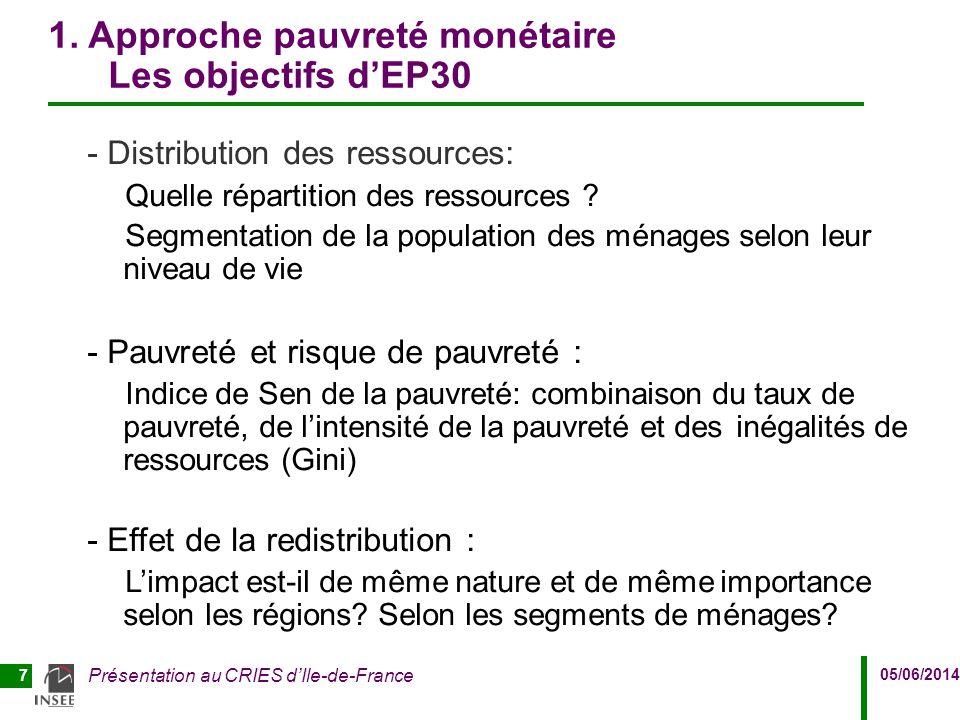 05/06/2014 Présentation au CRIES d'Ile-de-France 7 1. Approche pauvreté monétaire Les objectifs d'EP30 - Distribution des ressources: Quelle répartiti