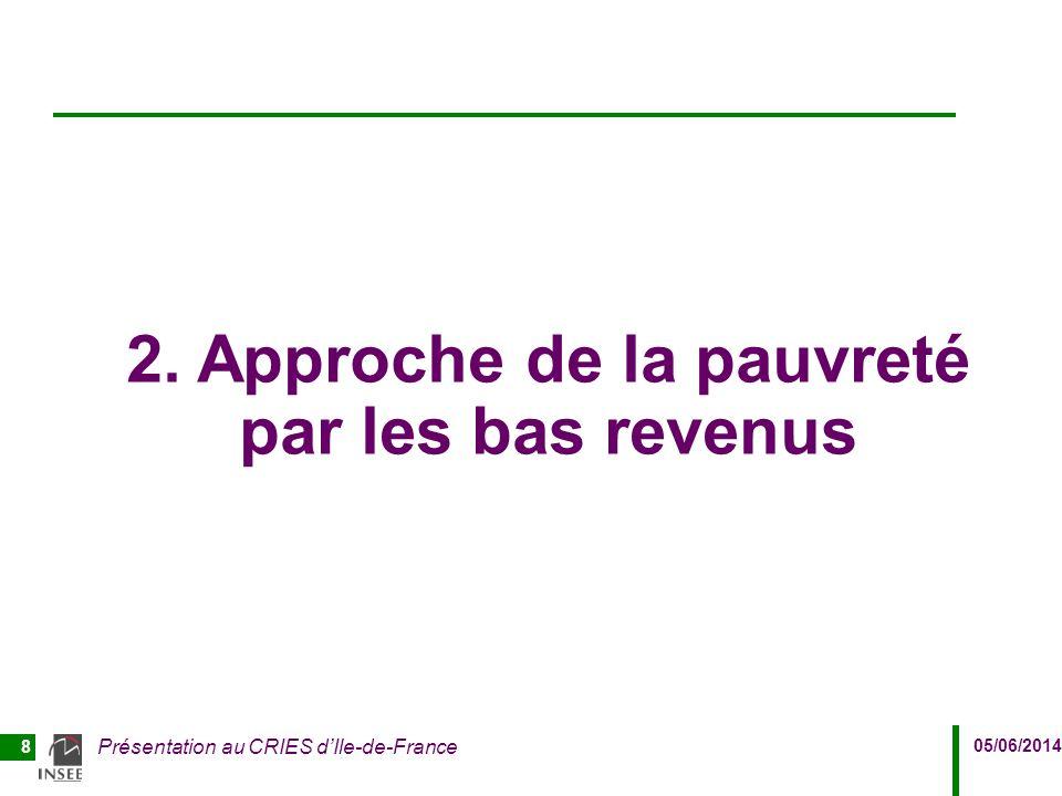 05/06/2014 Présentation au CRIES d'Ile-de-France 19 Pauvreté non monétaire Estimation régionale de la pauvreté en condition de vie et de la faible intensité de temps de travail Indicateurs européens fournis à Eurostat Source : SRCV, avec application d'une méthode d'estimation par petits domaines Permet d'avoir une première entrée dans la pauvreté non- monétaire.