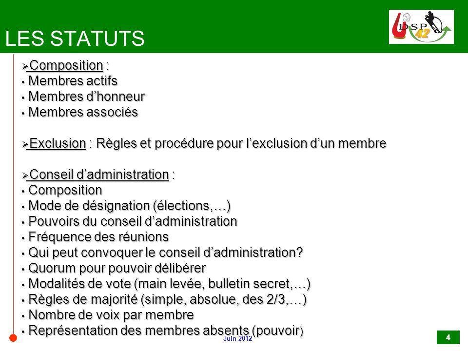 Juin 2012 4 LES STATUTS  Composition : Membres actifs Membres actifs Membres d'honneur Membres d'honneur Membres associés Membres associés  Exclusio