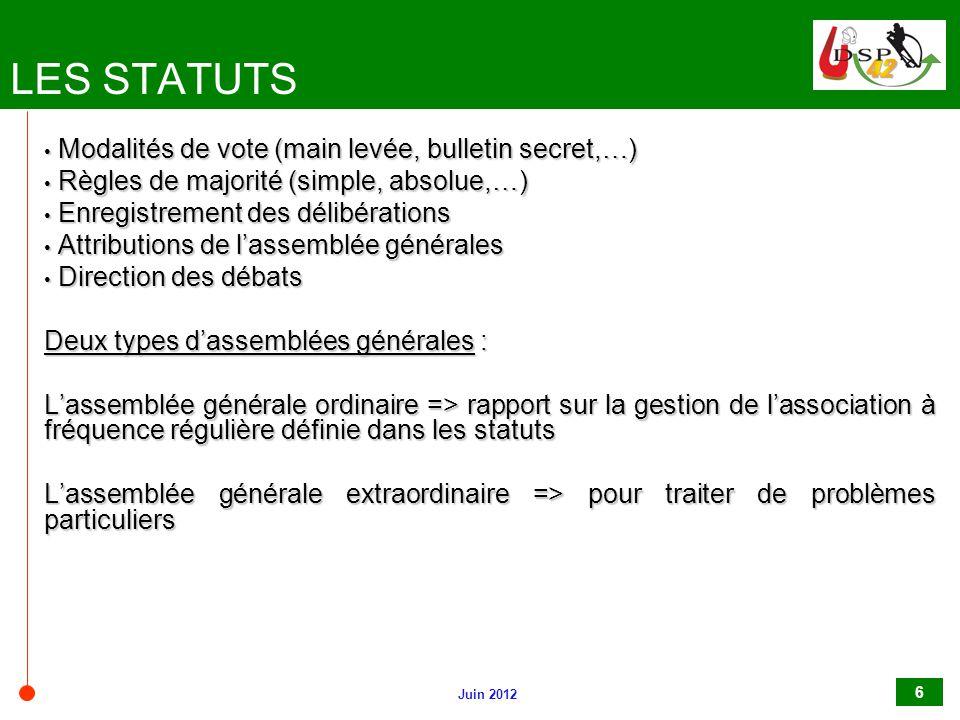 Juin 2012 6 LES STATUTS Modalités de vote (main levée, bulletin secret,…) Modalités de vote (main levée, bulletin secret,…) Règles de majorité (simple