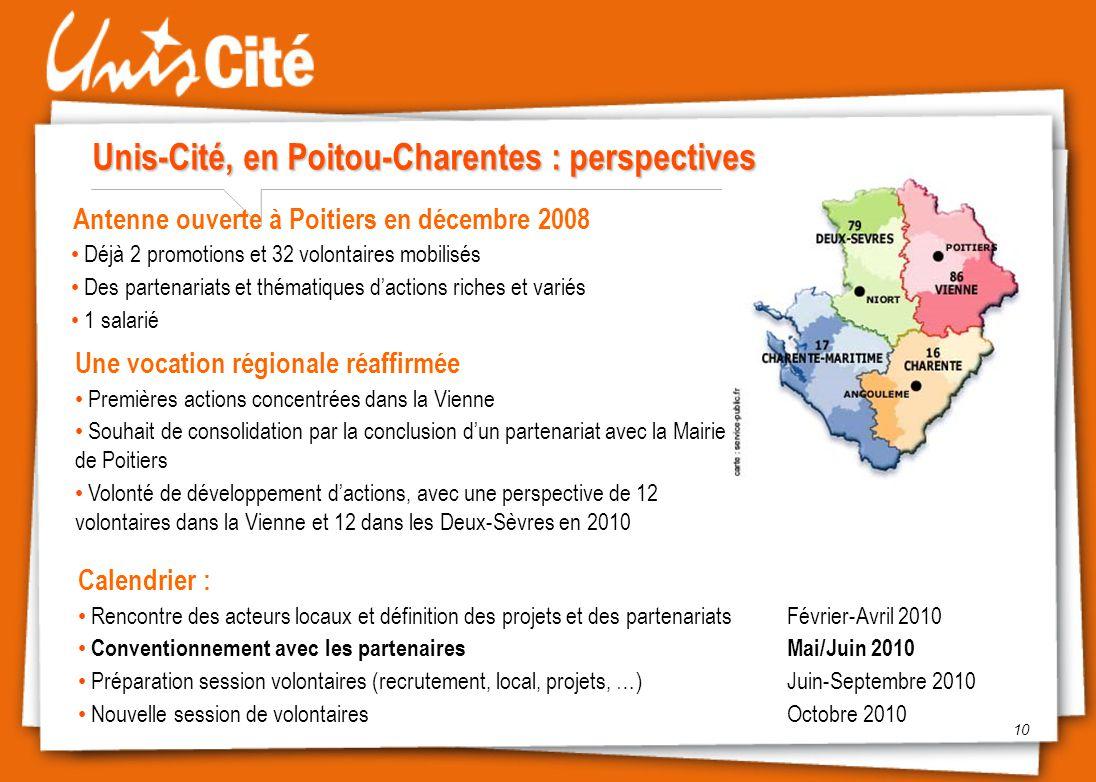 Unis-Cité, en Poitou-Charentes : perspectives 10 Une vocation régionale réaffirmée Premières actions concentrées dans la Vienne Souhait de consolidati