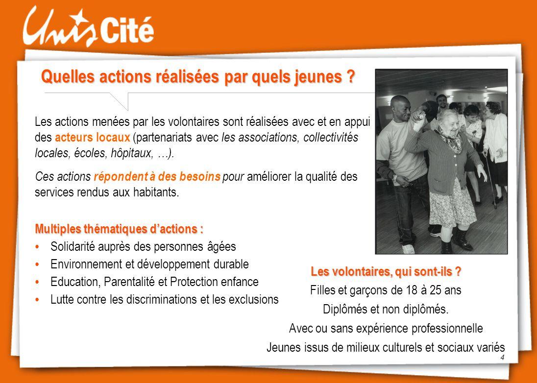 4 Quelles actions réalisées par quels jeunes ? Multiples thématiques d'actions : Solidarité auprès des personnes âgées Environnement et développement
