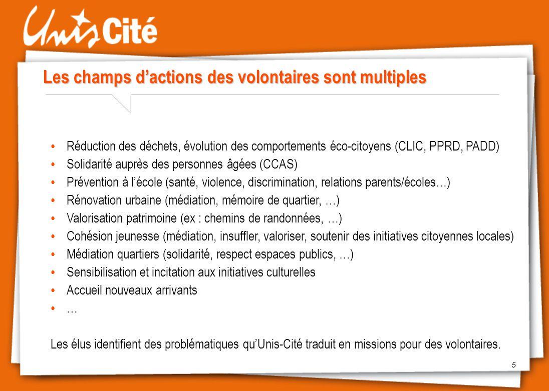 Les champs d'actions des volontaires sont multiples 5 Réduction des déchets, évolution des comportements éco-citoyens (CLIC, PPRD, PADD) Solidarité au