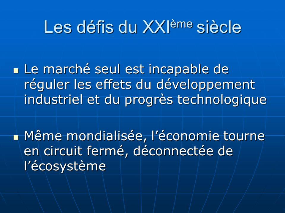 Les défis du XXI ème siècle Le marché seul est incapable de réguler les effets du développement industriel et du progrès technologique Le marché seul