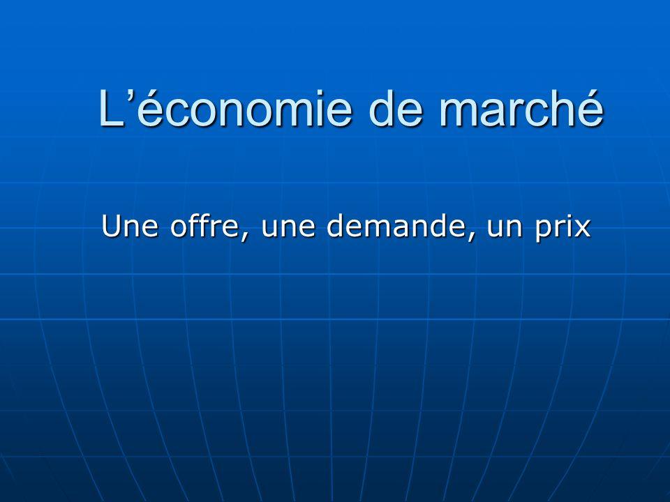 L'économie de marché Une offre, une demande, un prix