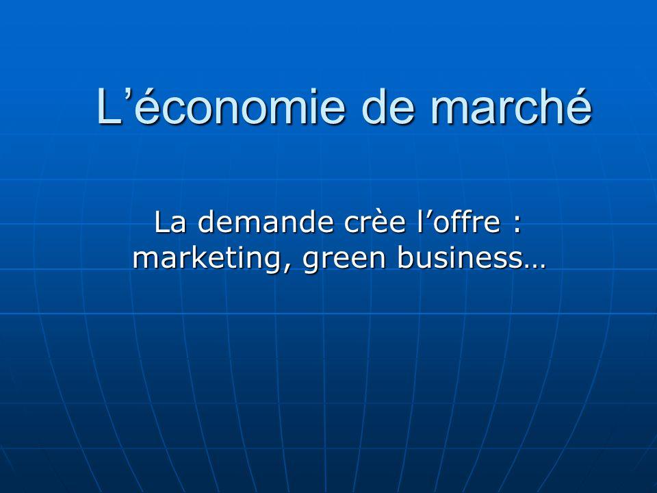 L'économie de marché La demande crèe l'offre : marketing, green business…