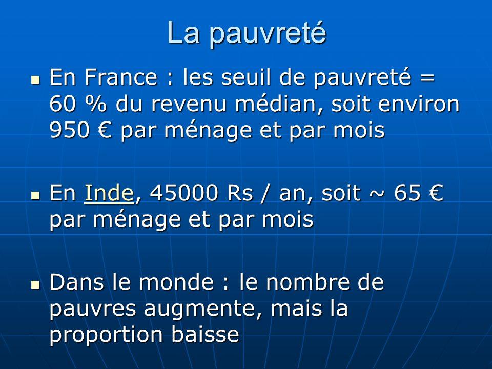 La pauvreté En France : les seuil de pauvreté = 60 % du revenu médian, soit environ 950 € par ménage et par mois En France : les seuil de pauvreté = 60 % du revenu médian, soit environ 950 € par ménage et par mois En Inde, 45000 Rs / an, soit ~ 65 € par ménage et par mois En Inde, 45000 Rs / an, soit ~ 65 € par ménage et par moisInde Dans le monde : le nombre de pauvres augmente, mais la proportion baisse Dans le monde : le nombre de pauvres augmente, mais la proportion baisse
