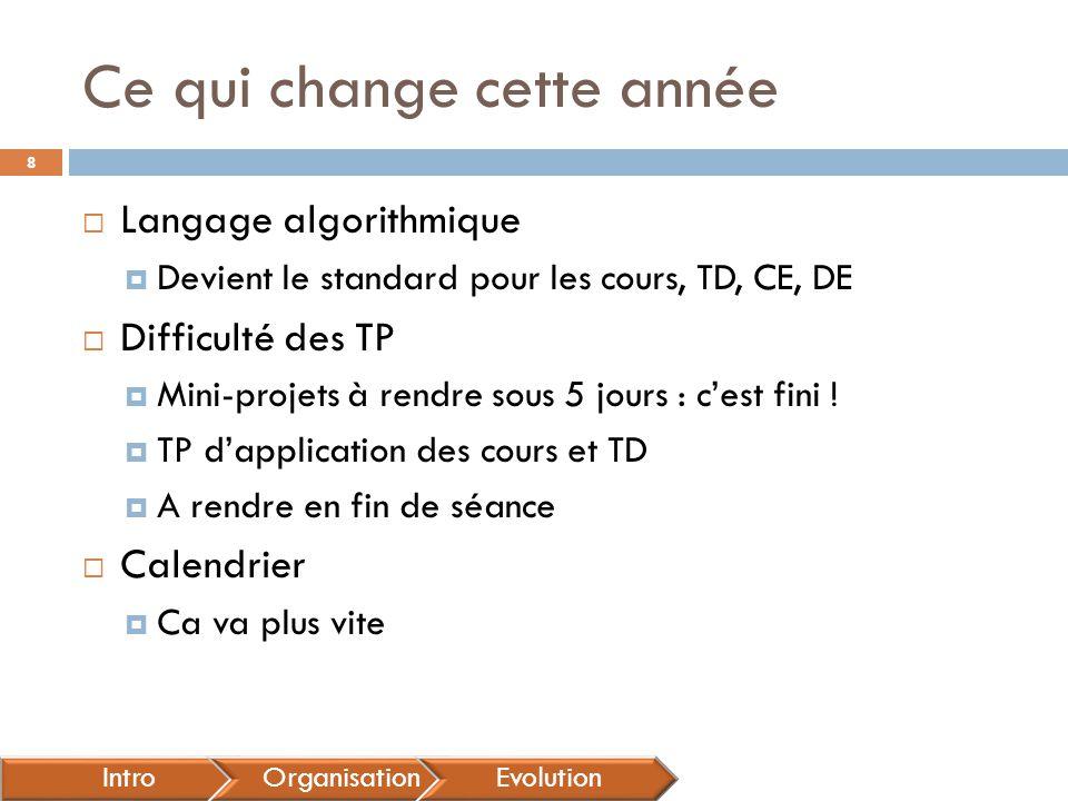 Ce qui change cette année  Langage algorithmique  Devient le standard pour les cours, TD, CE, DE  Difficulté des TP  Mini-projets à rendre sous 5