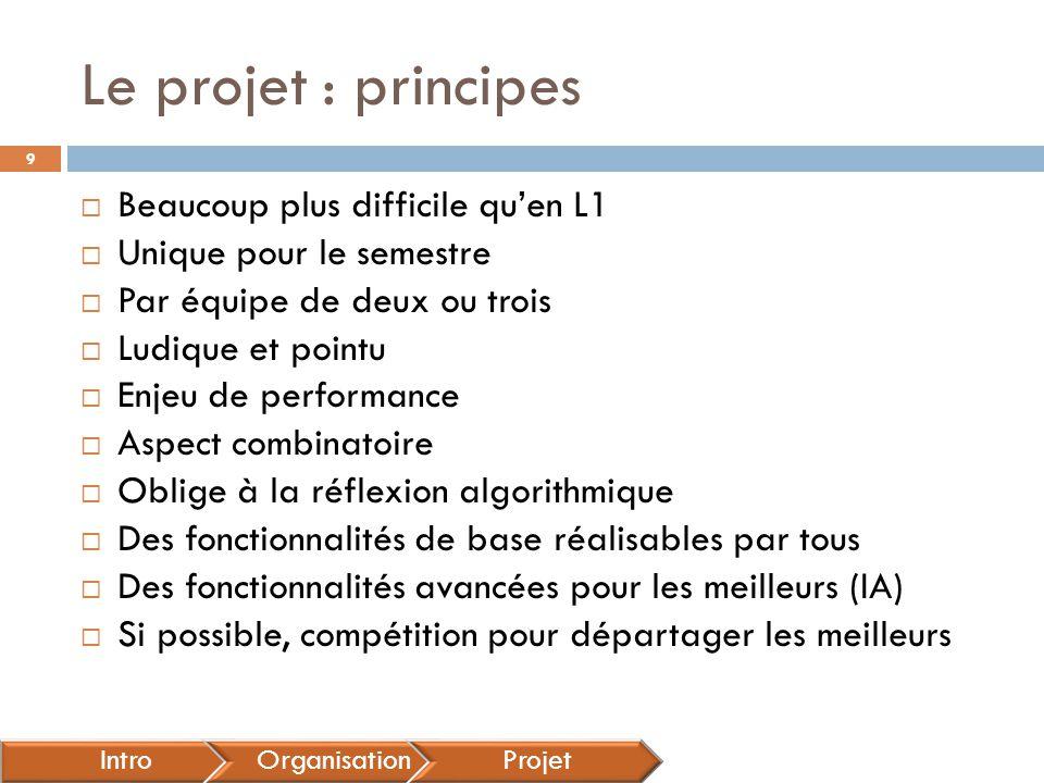 Le projet : principes  Beaucoup plus difficile qu'en L1  Unique pour le semestre  Par équipe de deux ou trois  Ludique et pointu  Enjeu de perfor