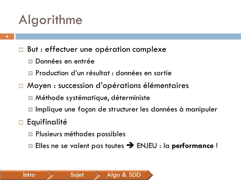 Algorithme  But : effectuer une opération complexe  Données en entrée  Production d'un résultat : données en sortie  Moyen : succession d'opératio