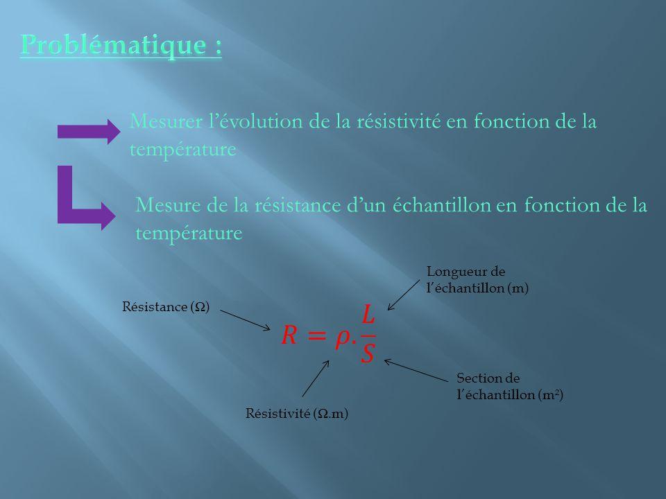 Mesurer l'évolution de la résistivité en fonction de la température Mesure de la résistance d'un échantillon en fonction de la température Résistance