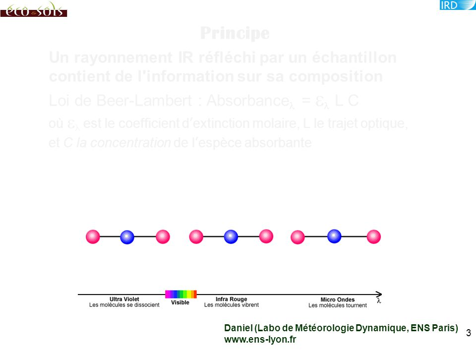 Principe Un rayonnement IR réfléchi par un échantillon contient de l information sur sa composition Wikipedia Exemple : les six modesvibrationnels possibles de CH 2 longueurs d ondes spécifiques Exemple : les six modes vibrationnels possibles de CH 2 Soumis à un rayonnement IR, chaque type de liaison vibre à des longueurs d ondes spécifiques (selon la force de la liaison, la masse des atomes, l environnement) 4
