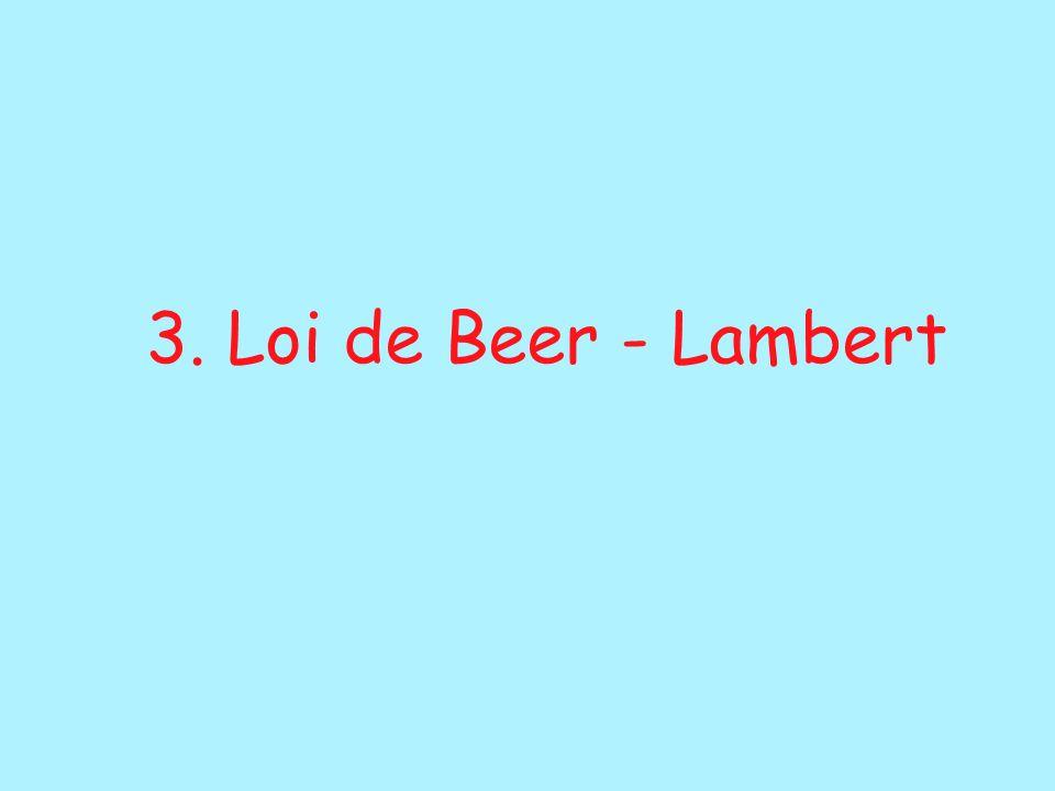3. Loi de Beer - Lambert