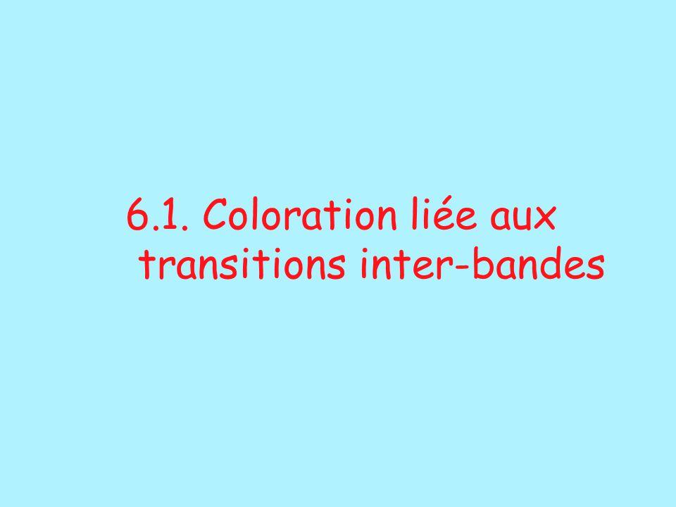 6.1. Coloration liée aux transitions inter-bandes