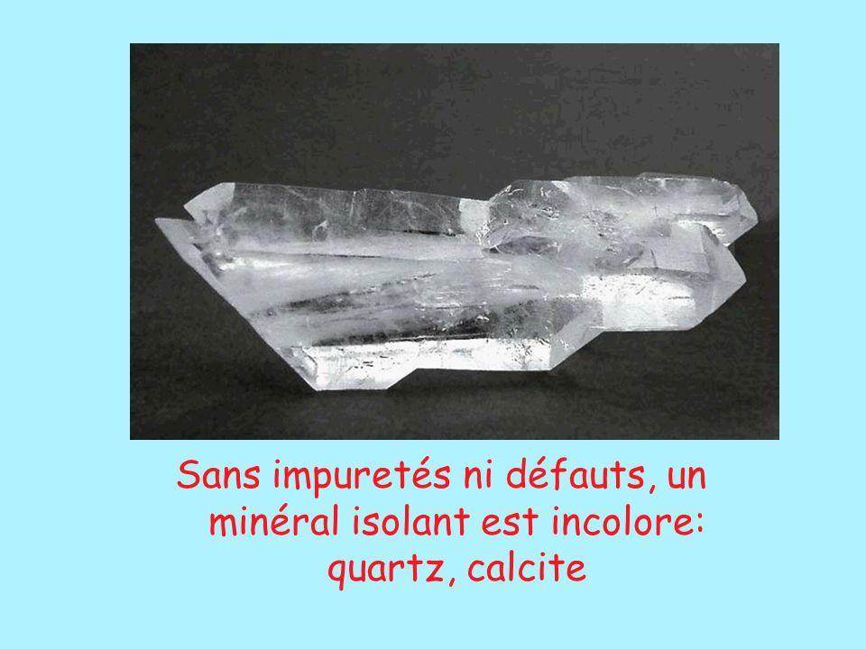 Sans impuretés ni défauts, un minéral isolant est incolore: quartz, calcite