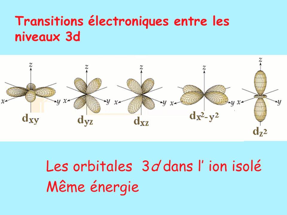 Transitions électroniques entre les niveaux 3d Les orbitales 3d dans l' ion isolé Même énergie