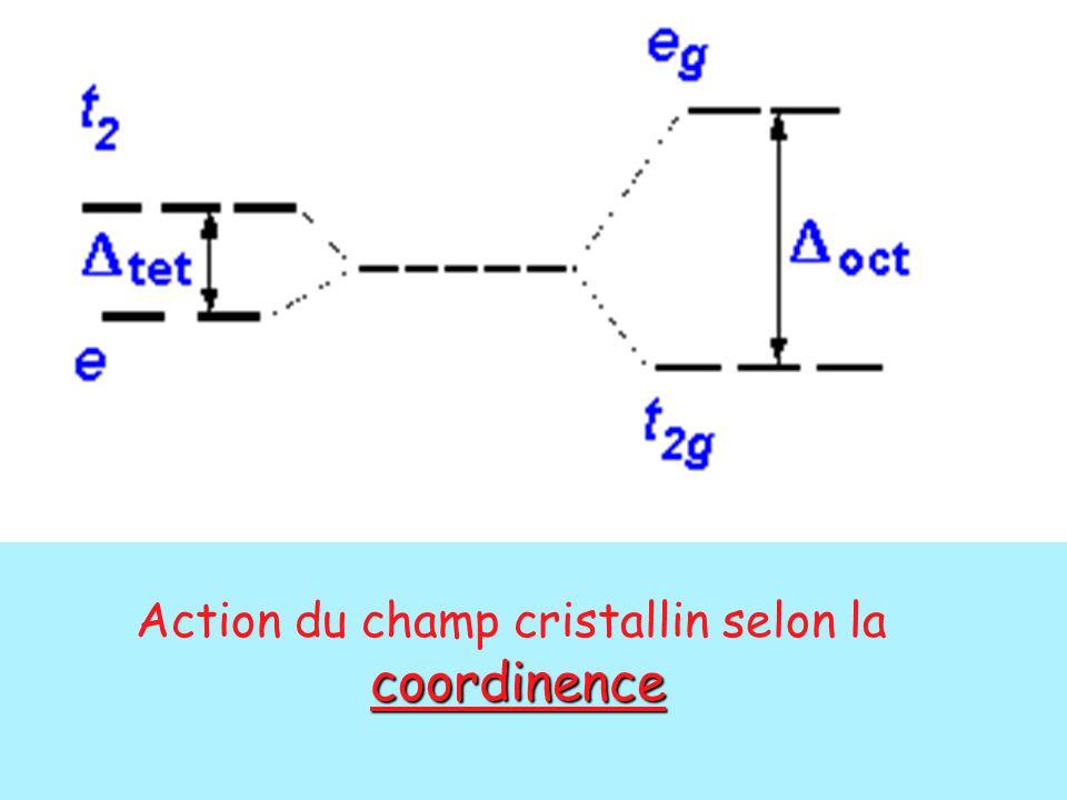 Action du champ cristallin selon lacoordinence