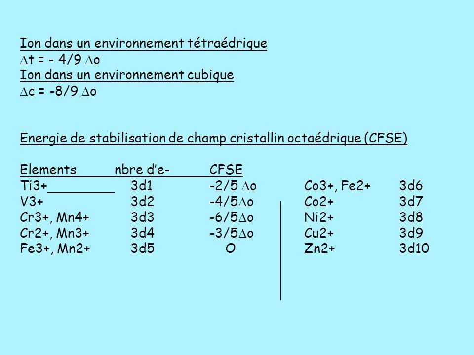 Ion dans un environnement tétraédrique  t = - 4/9  o Ion dans un environnement cubique  c = -8/9  o Energie de stabilisation de champ cristallin o