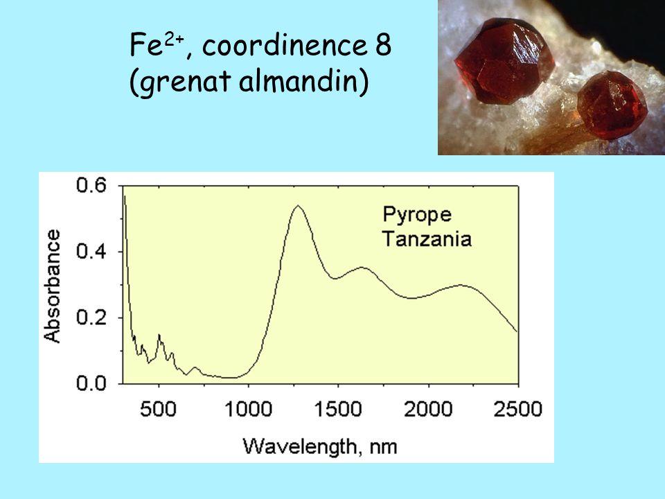 Fe 2+, coordinence 8 (grenat almandin)
