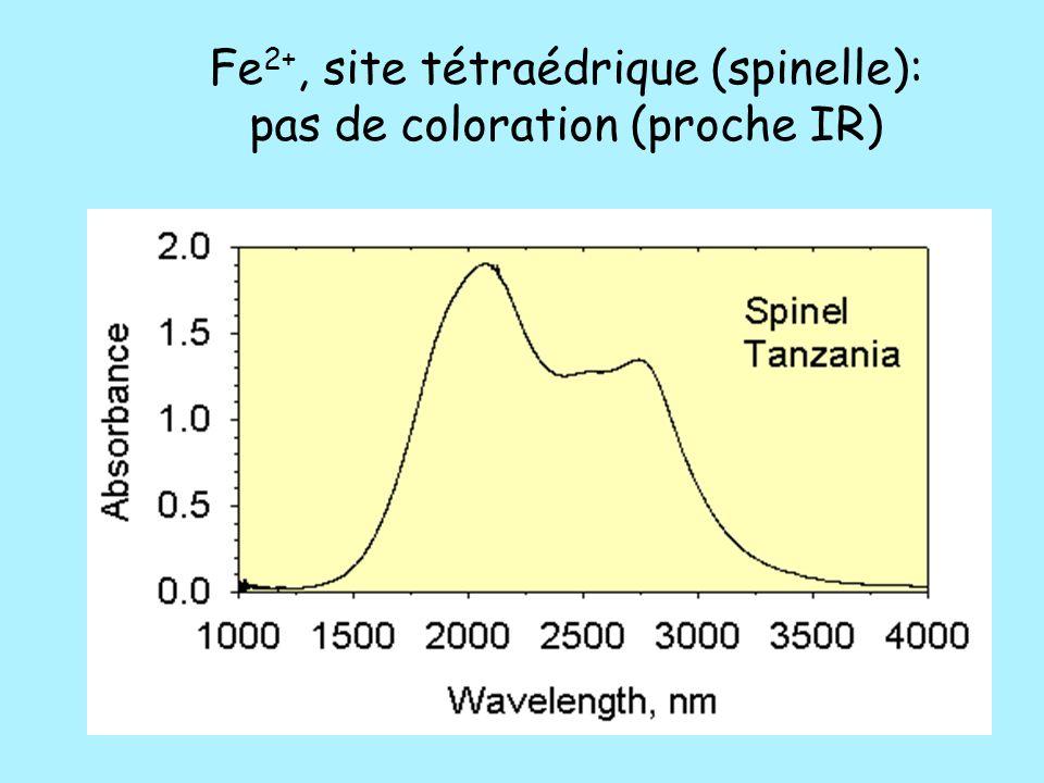 Fe 2+, site tétraédrique (spinelle): pas de coloration (proche IR)