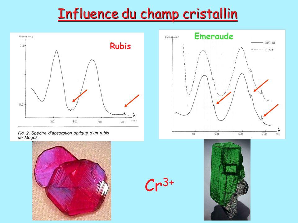 Influence du champ cristallin Rubis Cr 3+ Emeraude