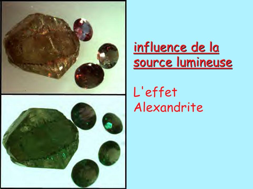 influence de la source lumineuse L'effet Alexandrite