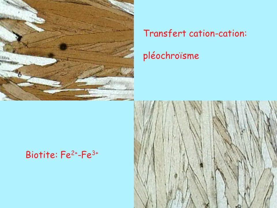 Transfert cation-cation: pléochroïsme Biotite: Fe 2+ -Fe 3+