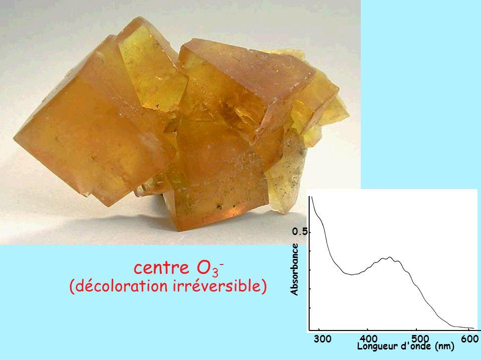centre O 3 - Longueur d'onde (nm) Absorbance 0.5 300400500600 (décoloration irréversible)